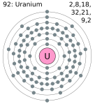 Uranium Electron shell. Courtesy of CC.